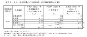 Center_kochi